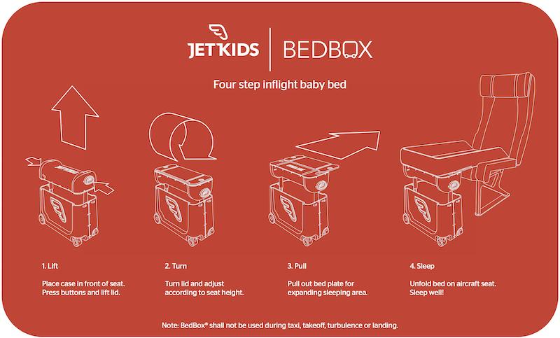 So fnktioniert's das Kinderkofferbett für's Flugzeug von JetKids